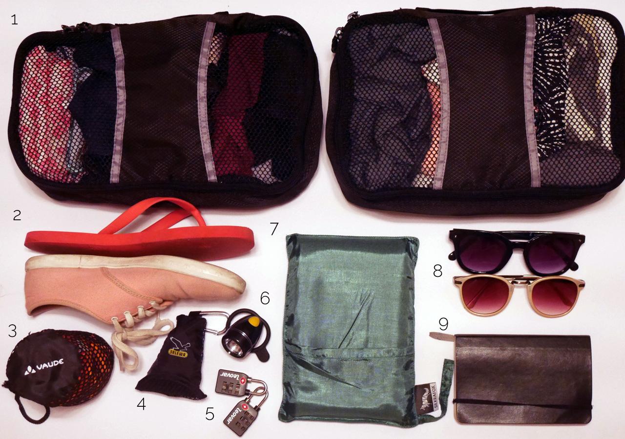 Whats-in-my-backpack-NR Kopie
